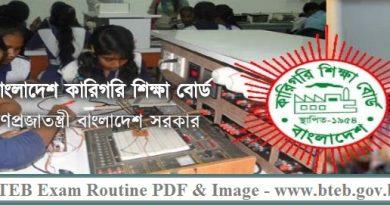 BTEB Exam Routine - PDF & Image by www.bteb.gov.bd