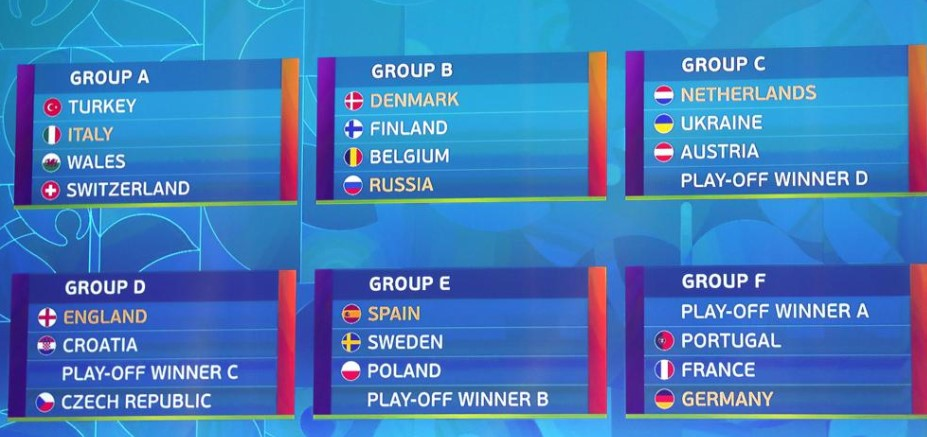 UEFA EURO 2020 Group Stage Draw - UEFA EURO 2020 Match Schedule