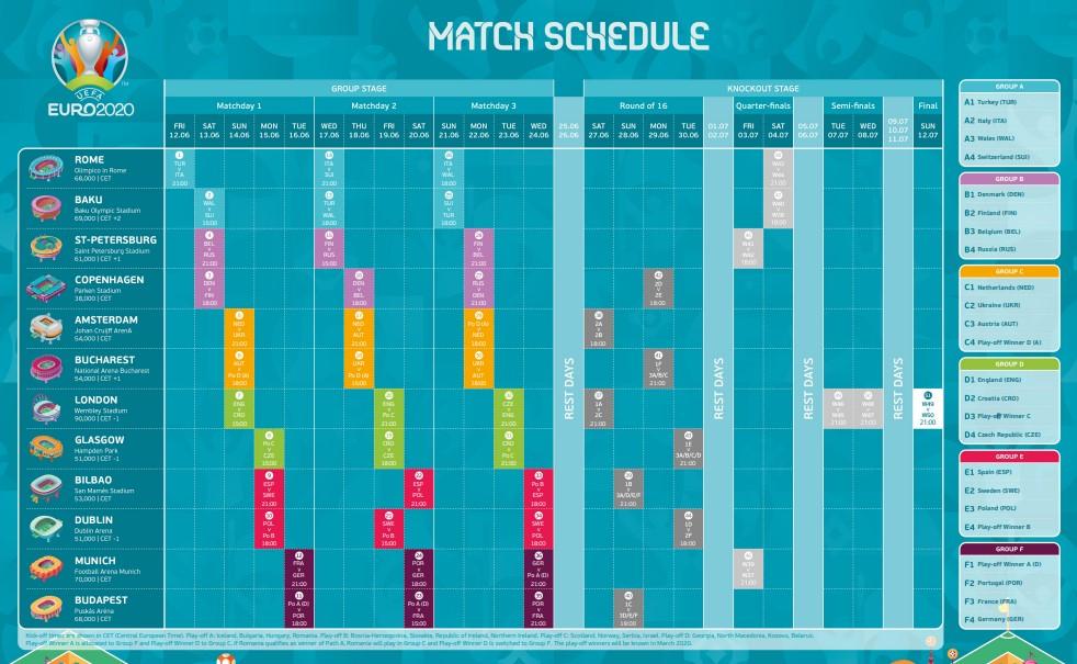 UEFA EURO 2020 Match Schedule (Full)