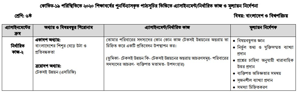 4th Week Class 6 Bangladesh and Global Studies Assignment Answer & Syllabus