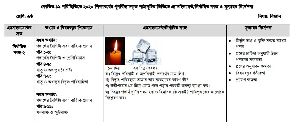 4th Week Class 6 General Science (Biggan) Assignment Answer & Syllabus
