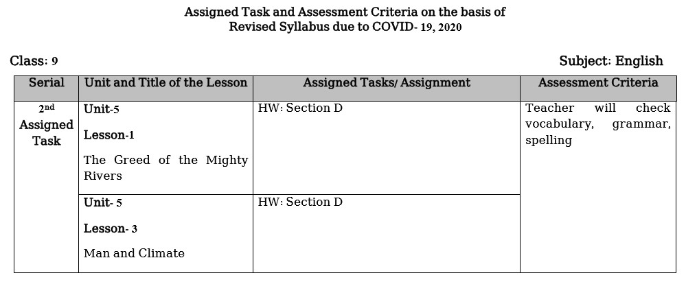 4th Week Class 9 English Assignment Answers & Syllabus