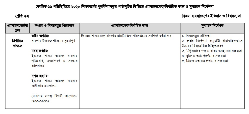 4th Week Class 9 History of Bangladesh and World Civilization Assignment Answer & Syllabus