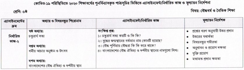 Class 6 Buddhism & Moral Studies Assignment Answer 5th Week