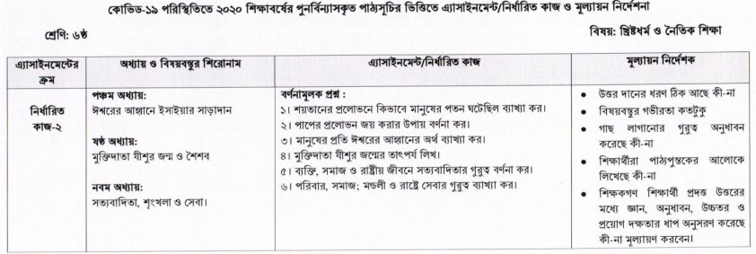 Class 6 Christianity & Moral Studies Assignment Answer 5th Week