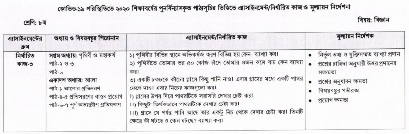 Class 8 Science (Biggan) Assignment Answer 5th Week