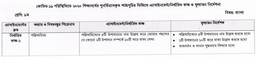 Class 9 Bangla Assignment Answer 5th Week
