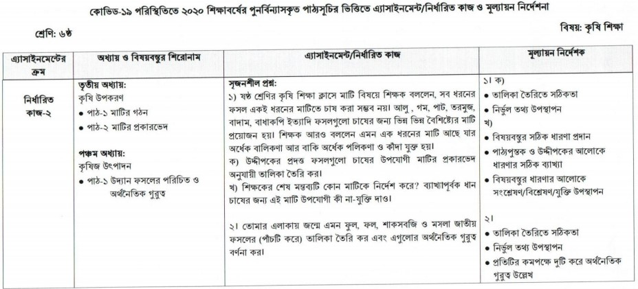 Class 6 Agriculture Education Assignment Answer 6th Week