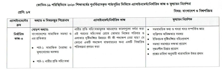 Class 9 Bangladesh and Global Studies (BGS) Assignment Answer 6th Week
