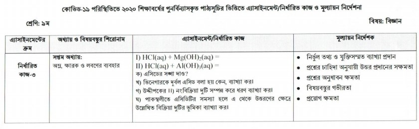 Class 9 Science (Biggan) Assignment Answer 6th Week